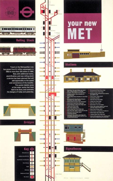 Original 1960's poster, london underground, tfl, retro, retro print, tube map, print, ideal home, homeshoppingspy, alice humphrys